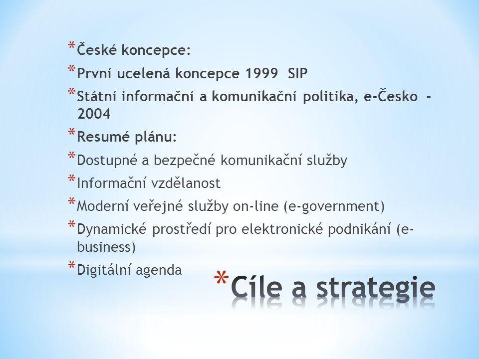 * České koncepce: * První ucelená koncepce 1999 SIP * Státní informační a komunikační politika, e-Česko - 2004 * Resumé plánu: * Dostupné a bezpečné k