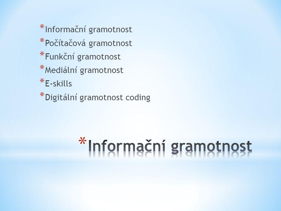 * Informační gramotnost * Počítačová gramotnost * Funkční gramotnost * Mediální gramotnost * E-skills * Digitální gramotnost coding