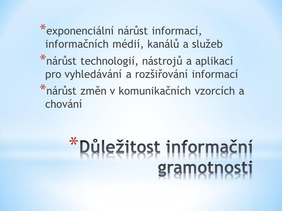 * exponenciální nárůst informací, informačních médií, kanálů a služeb * nárůst technologií, nástrojů a aplikací pro vyhledávání a rozšiřování informací * nárůst změn v komunikačních vzorcích a chování