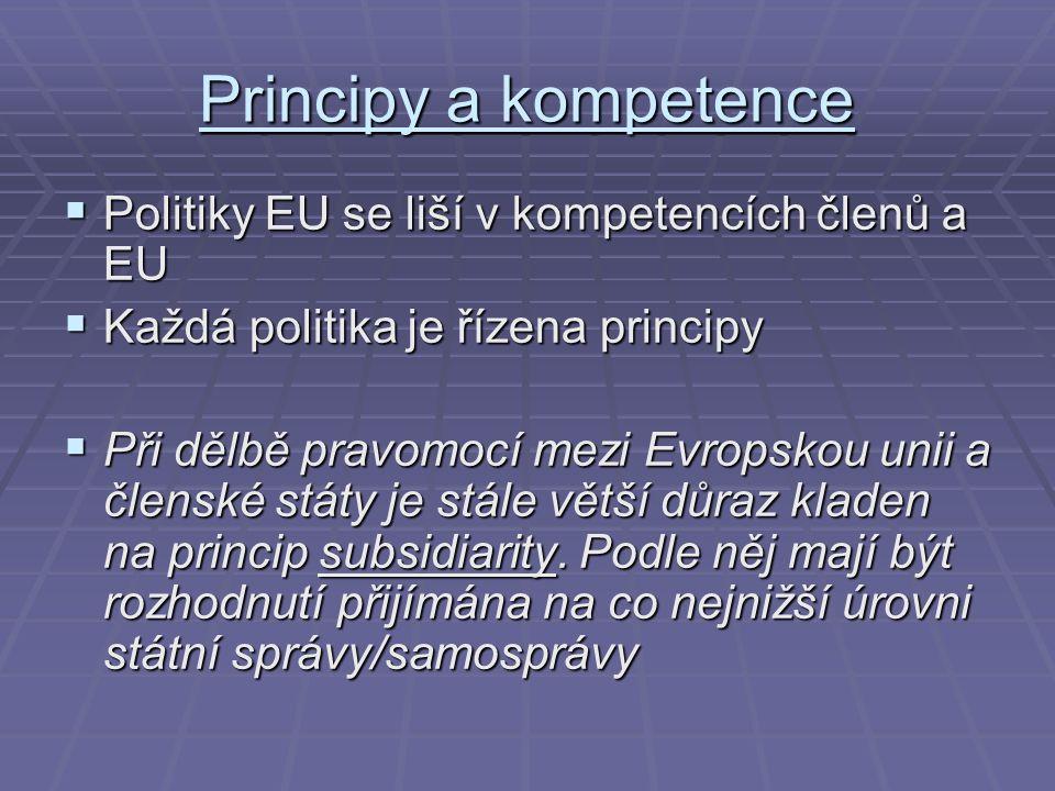 Principy a kompetence  Politiky EU se liší v kompetencích členů a EU  Každá politika je řízena principy  Při dělbě pravomocí mezi Evropskou unii a členské státy je stále větší důraz kladen na princip subsidiarity.