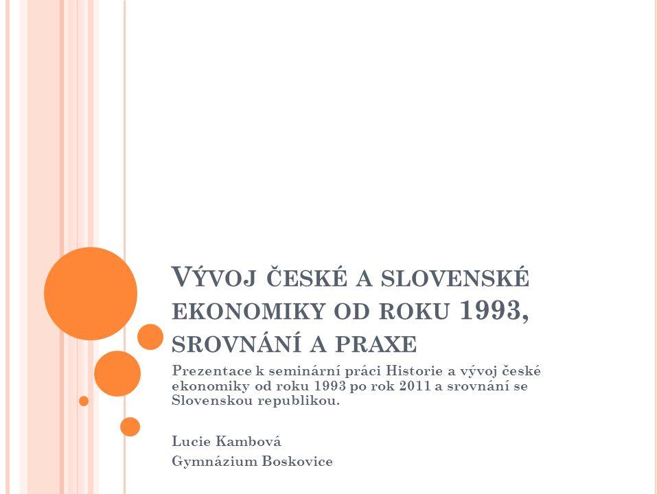 V ÝVOJ ČESKÉ A SLOVENSKÉ EKONOMIKY OD ROKU 1993, SROVNÁNÍ A PRAXE Prezentace k seminární práci Historie a vývoj české ekonomiky od roku 1993 po rok 2011 a srovnání se Slovenskou republikou.