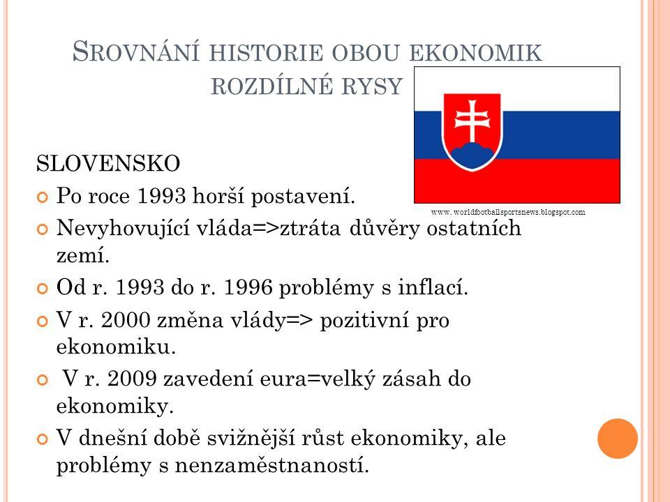 S ROVNÁNÍ HISTORIE OBOU EKONOMIK ROZDÍLNÉ RYSY SLOVENSKO Po roce 1993 horší postavení.