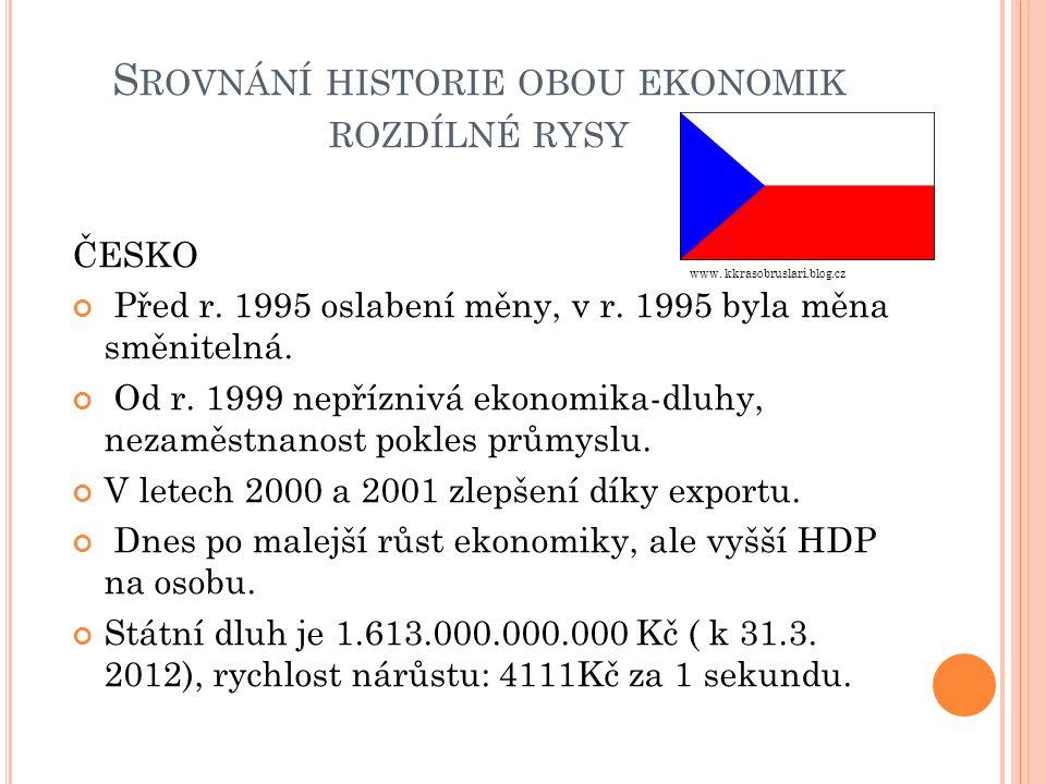 S ROVNÁNÍ HISTORIE OBOU EKONOMIK ROZDÍLNÉ RYSY ČESKO Před r.