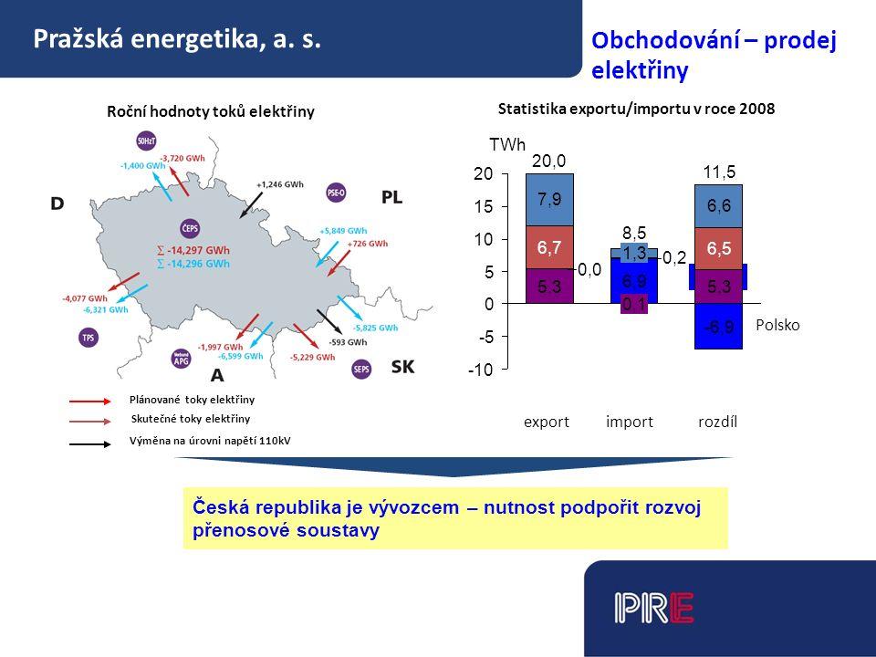 Pražská energetika, a. s.