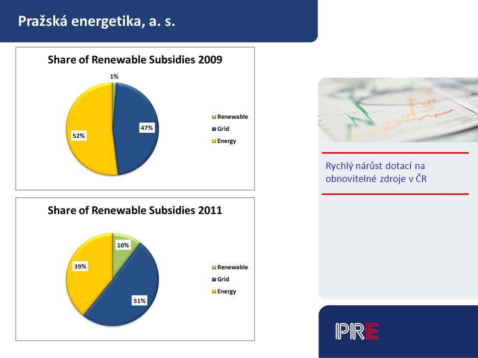 Pražská energetika, a. s. Rychlý nárůst dotací na obnovitelné zdroje v ČR