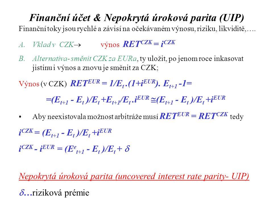 Finanční účet & Nepokrytá úroková parita (UIP) Finanční toky jsou rychlé a závisí na očekávaném výnosu, riziku, likviditě,….
