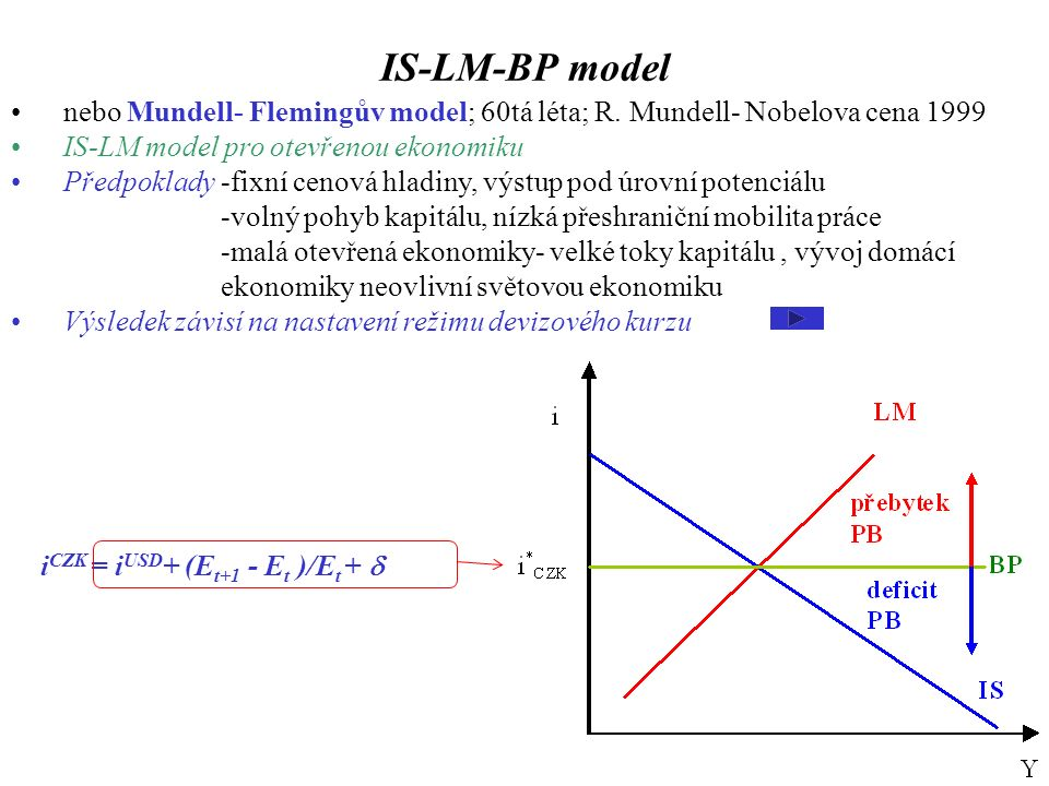 IS-LM-BP model nebo Mundell- Flemingův model; 60tá léta; R.