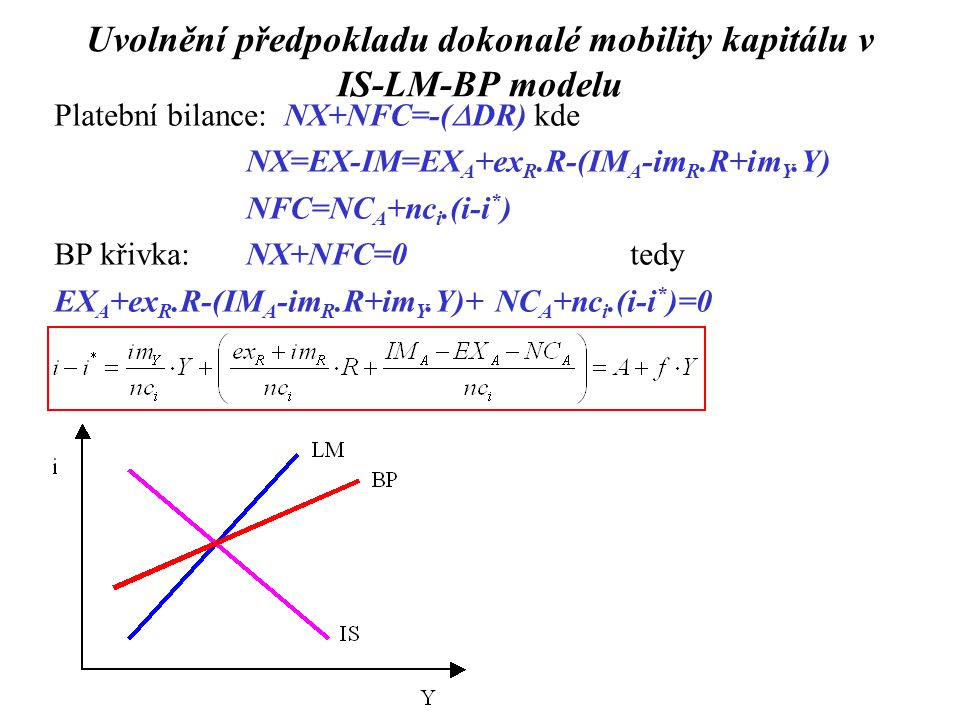 Uvolnění předpokladu dokonalé mobility kapitálu v IS-LM-BP modelu Platební bilance: NX+NFC=-(  DR)kde NX=EX-IM=EX A +ex R.R-(IM A -im R.R+im Y.Y) NFC=NC A +nc i.(i-i * ) BP křivka:NX+NFC=0tedy EX A +ex R.R-(IM A -im R.R+im Y.Y)+ NC A +nc i.(i-i * )=0