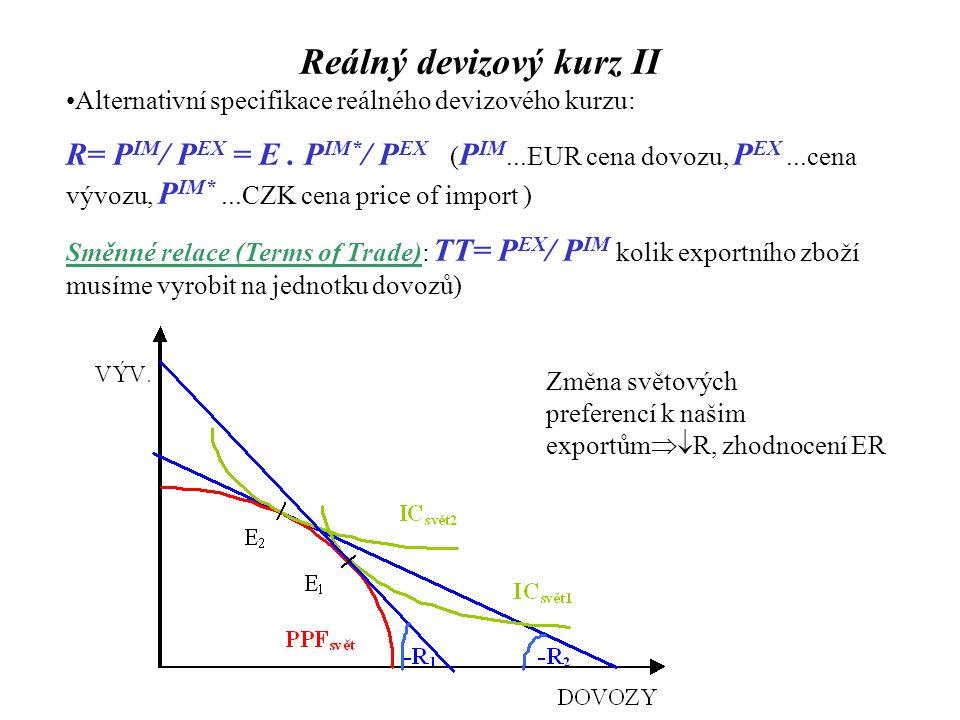 Alternativní specifikace reálného devizového kurzu: R= P IM / P EX = E.