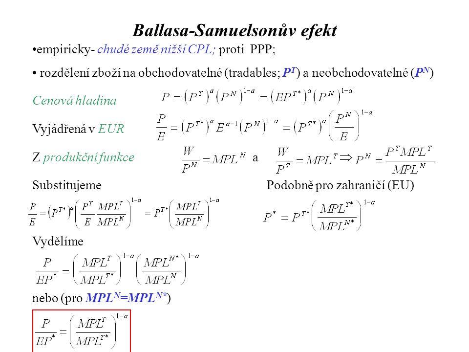 Pro vysvětlení existujících rozdílů v cenových hladinách ČR a Německa potřebujeme 8 krát vyšší produktivitu Modifikace- 1.Vyšší non-tradables v EU 2.Mzdy v tradables a non-tradables sektorech nejsou stejné 3.Odlišná kvalita zboží 4.Není stejná efektivita s sektoru neobchodovatelného zboží v ČR a EU 5.Role lidského kapitálu Ballasa-Samuelsonův efekt