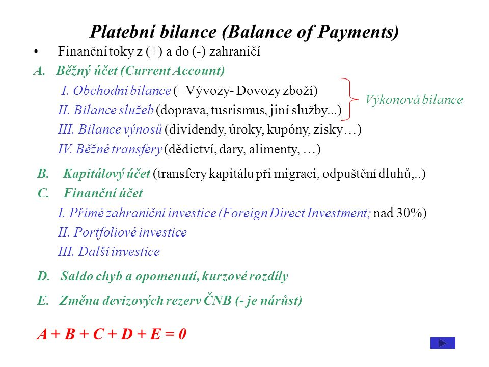Platební bilance (Balance of Payments) Finanční toky z (+) a do (-) zahraničí A.