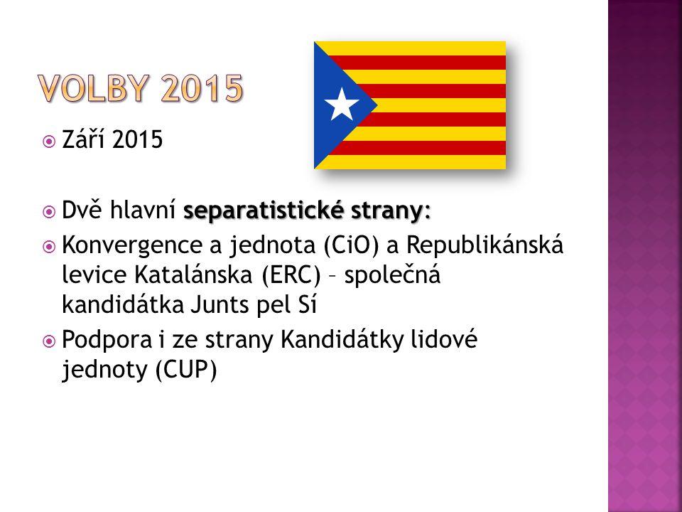  Září 2015 separatistické strany:  Dvě hlavní separatistické strany:  Konvergence a jednota (CiO) a Republikánská levice Katalánska (ERC) – společná kandidátka Junts pel Sí  Podpora i ze strany Kandidátky lidové jednoty (CUP)