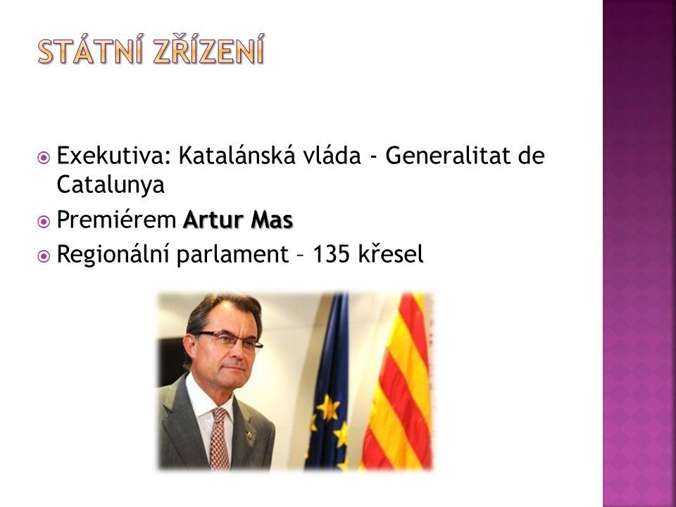  Exekutiva: Katalánská vláda - Generalitat de Catalunya Artur Mas  Premiérem Artur Mas  Regionální parlament – 135 křesel