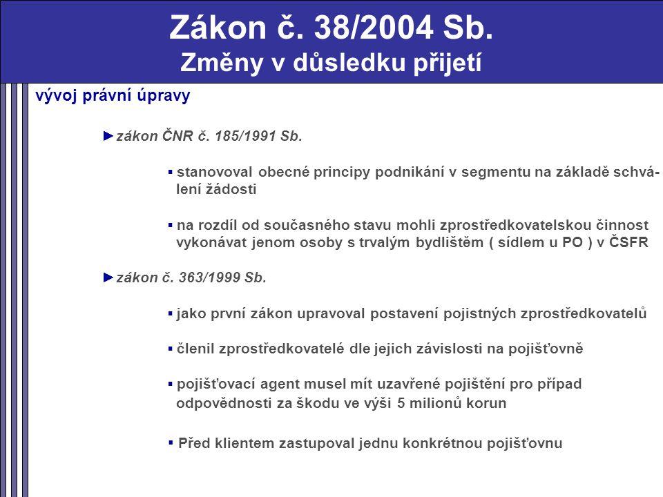 Zákon č. 38/2004 Sb. Změny v důsledku přijetí vývoj právní úpravy ►zákon ČNR č.