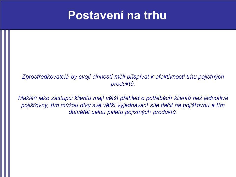 Postavení na trhu Zprostředkovatelé by svojí činností měli přispívat k efektivnosti trhu pojistných produktů.