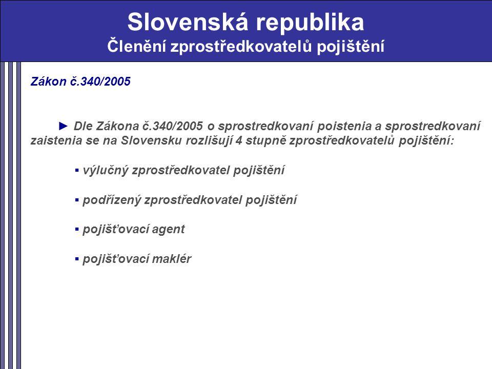 Slovenská republika Členění zprostředkovatelů pojištění Zákon č.340/2005 ► Dle Zákona č.340/2005 o sprostredkovaní poistenia a sprostredkovaní zaistenia se na Slovensku rozlišují 4 stupně zprostředkovatelů pojištění: ▪ výlučný zprostředkovatel pojištění ▪ podřízený zprostředkovatel pojištění ▪ pojišťovací agent ▪ pojišťovací maklér