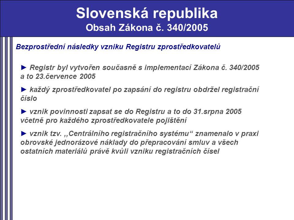 Slovenská republika Obsah Zákona č.