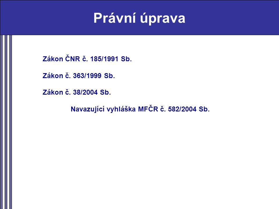 Právní úprava Zákon ČNR č. 185/1991 Sb. Zákon č.