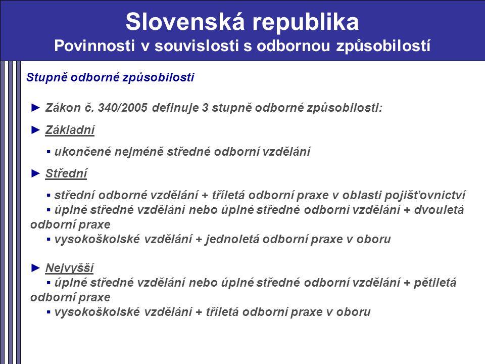 Slovenská republika Povinnosti v souvislosti s odbornou způsobilostí Stupně odborné způsobilosti ► Zákon č.