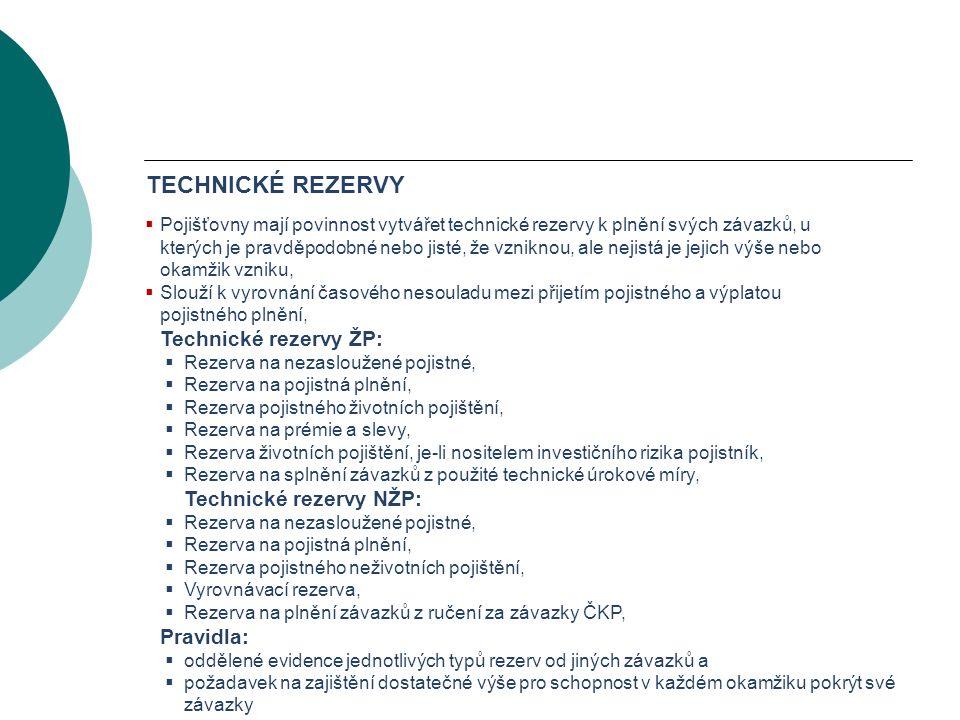 VODNÍ BOHATSTVÍ ČESKÉ REPUBLIKY TECHNICKÉ REZERVY  Pojišťovny mají povinnost vytvářet technické rezervy k plnění svých závazků, u kterých je pravděpodobné nebo jisté, že vzniknou, ale nejistá je jejich výše nebo okamžik vzniku,  Slouží k vyrovnání časového nesouladu mezi přijetím pojistného a výplatou pojistného plnění, Technické rezervy ŽP:  Rezerva na nezasloužené pojistné,  Rezerva na pojistná plnění,  Rezerva pojistného životních pojištění,  Rezerva na prémie a slevy,  Rezerva životních pojištění, je-li nositelem investičního rizika pojistník,  Rezerva na splnění závazků z použité technické úrokové míry, Technické rezervy NŽP:  Rezerva na nezasloužené pojistné,  Rezerva na pojistná plnění,  Rezerva pojistného neživotních pojištění,  Vyrovnávací rezerva,  Rezerva na plnění závazků z ručení za závazky ČKP, Pravidla:  oddělené evidence jednotlivých typů rezerv od jiných závazků a  požadavek na zajištění dostatečné výše pro schopnost v každém okamžiku pokrýt své závazky