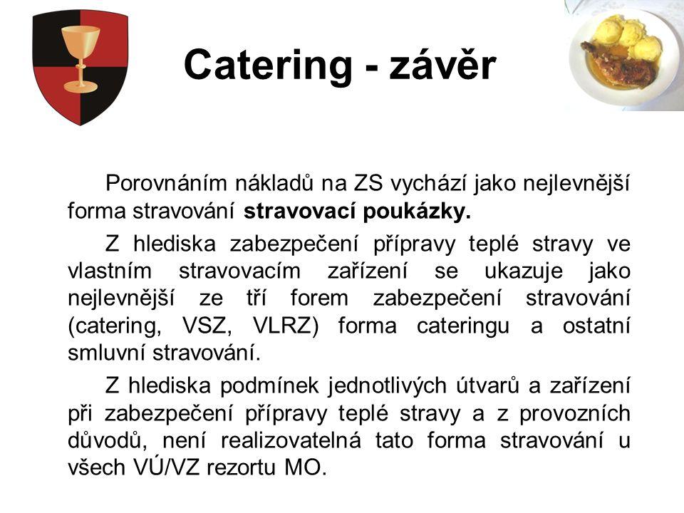 Náklady cateringu na 1 HJ za období 2007 - 2013