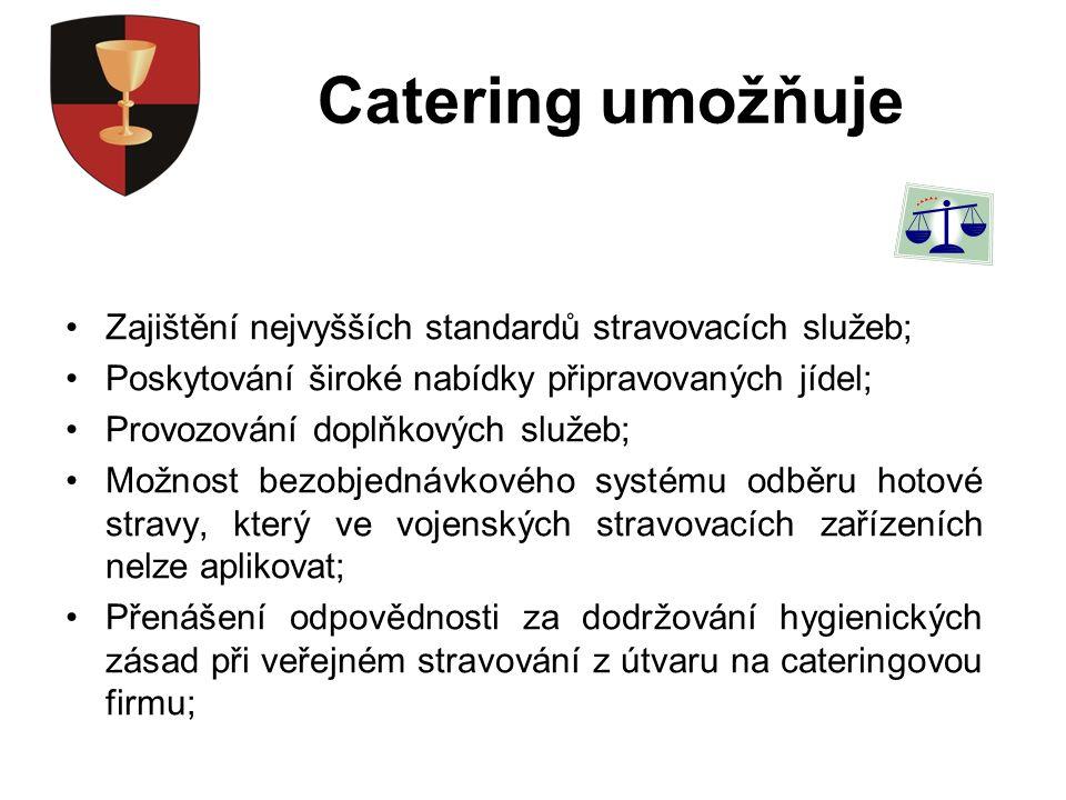 CATERING Catering – je z hlediska rezortu obrany definován jako zabezpečení smluvního stravování mimorezortním dodavatelem v objektu MO.