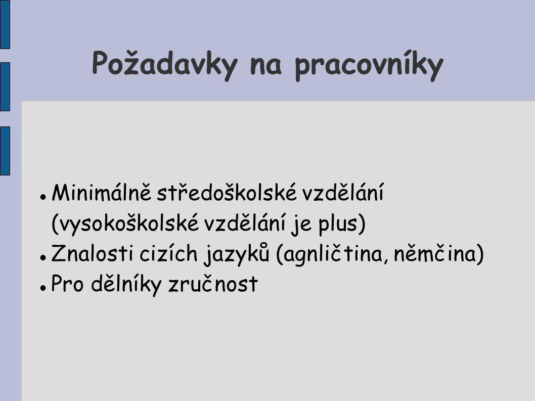 Závěr Zdroje : Pracovníci Cedima Meziměstí s.r.o http://cz.cedima.eu Vypracovali : Tran Tuan a Pohner Pavel 8.B