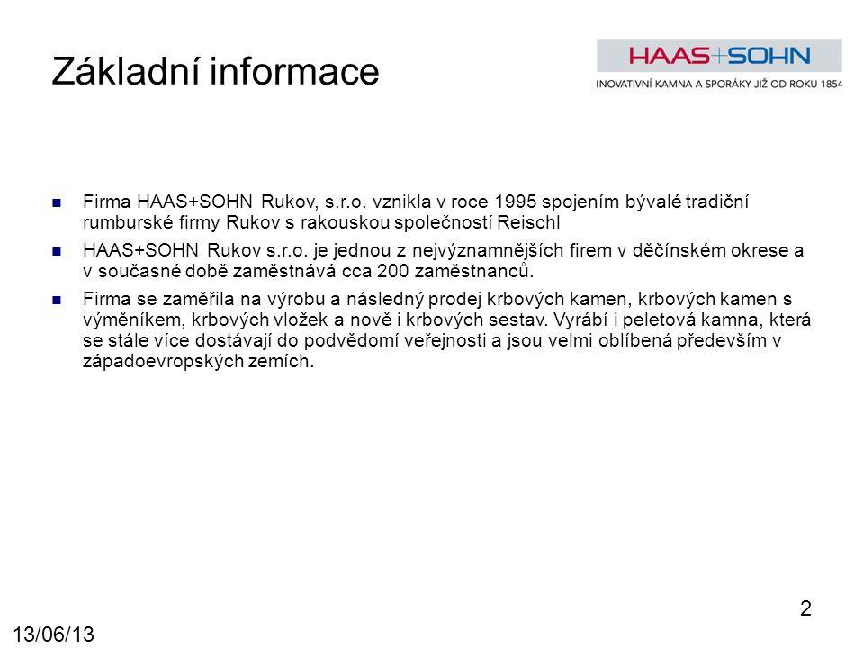 Základní informace Firma HAAS+SOHN Rukov, s.r.o.