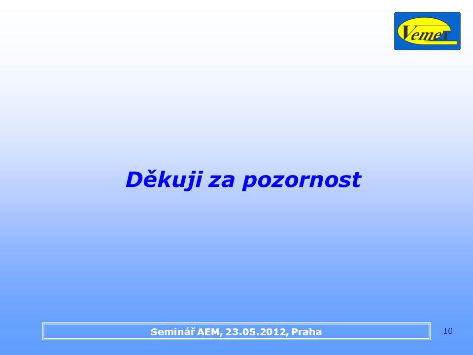 Seminář AEM, 23.05.2012, Praha 10 Děkuji za pozornost