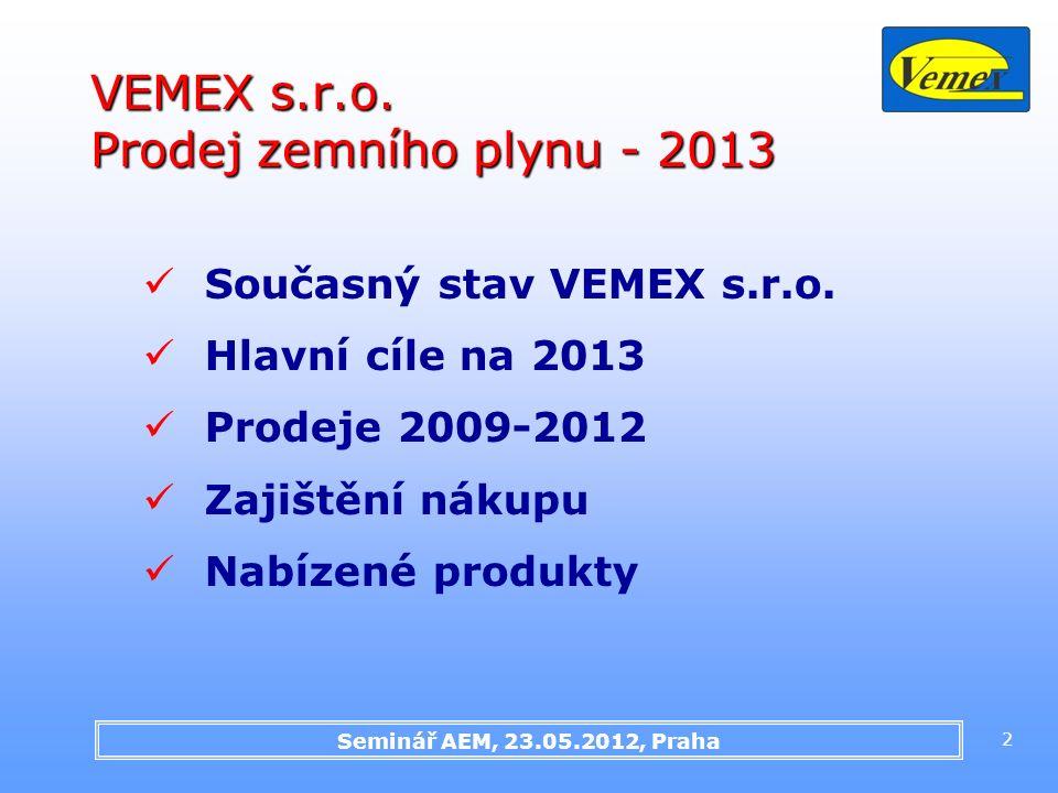 Seminář AEM, 23.05.2012, Praha 2 VEMEX s.r.o. Prodej zemního plynu - 2013 Současný stav VEMEX s.r.o. Hlavní cíle na 2013 Prodeje 2009-2012 Zajištění n