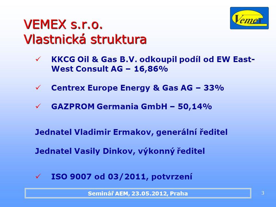Seminář AEM, 23.05.2012, Praha 3 VEMEX s.r.o. Vlastnická struktura KKCG Oil & Gas B.V. odkoupil podíl od EW East- West Consult AG – 16,86% Centrex Eur