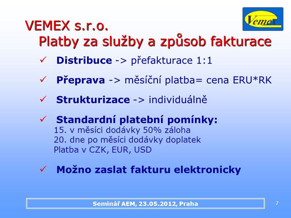 Seminář AEM, 23.05.2012, Praha 7 VEMEX s.r.o. Platby za služby a způsob fakturace Distribuce -> přefakturace 1:1 Přeprava -> měsíční platba= cena ERU*