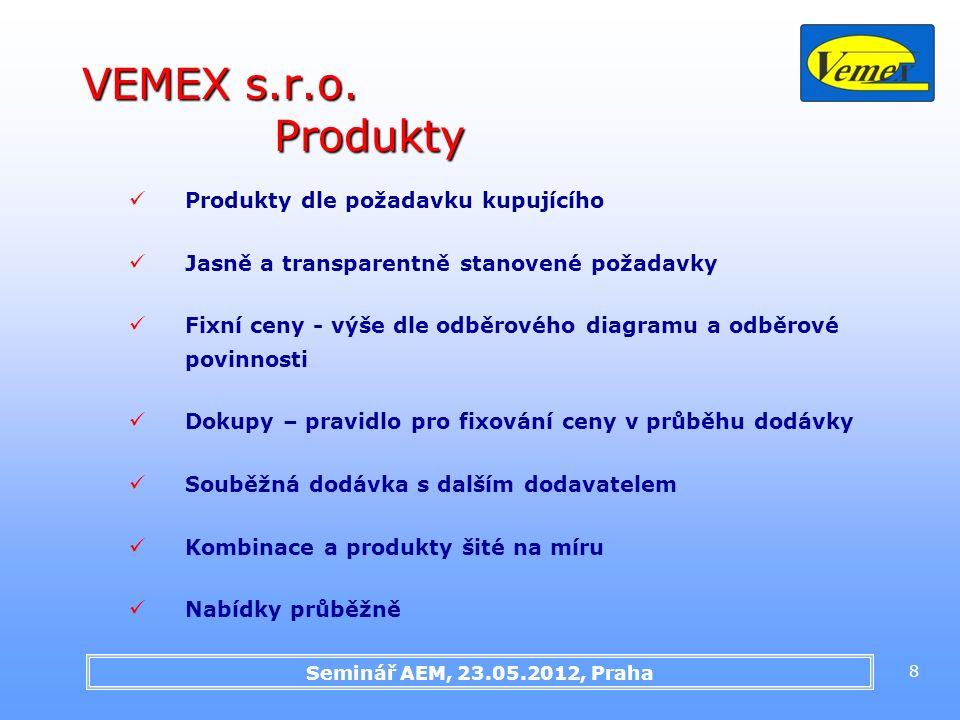 Seminář AEM, 23.05.2012, Praha 8 VEMEX s.r.o. Produkty Produkty dle požadavku kupujícího Jasně a transparentně stanovené požadavky Fixní ceny - výše d