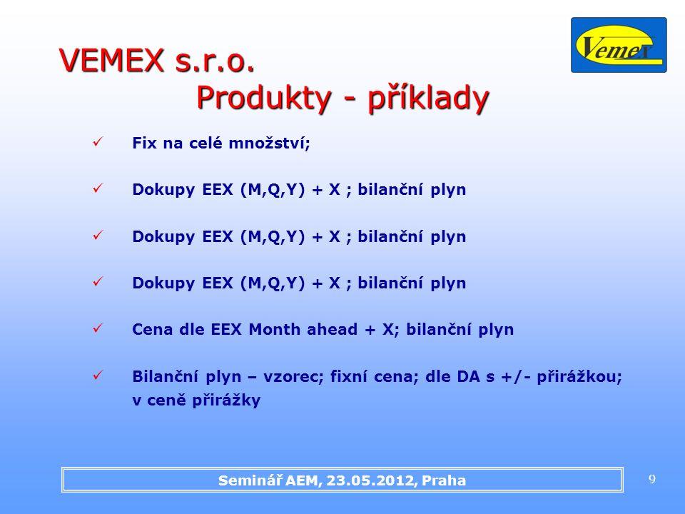 Seminář AEM, 23.05.2012, Praha 9 VEMEX s.r.o. Produkty - příklady Fix na celé množství; Dokupy EEX (M,Q,Y) + X ; bilanční plyn Cena dle EEX Month ahea