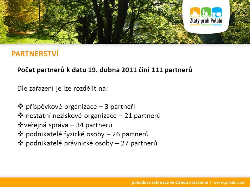 PARTNERSTVÍ Počet partnerů k datu 19. dubna 2011 činí 111 partnerů Dle zařazení je lze rozdělit na:  příspěvkové organizace – 3 partneři  nestátní n