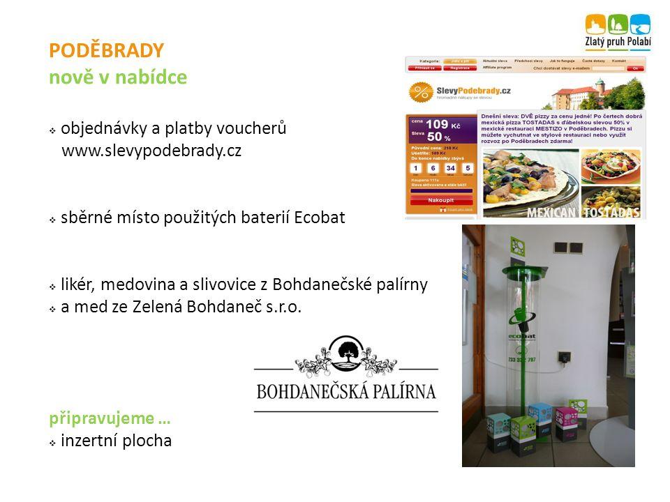 PODĚBRADY nově v nabídce  objednávky a platby voucherů www.slevypodebrady.cz  sběrné místo použitých baterií Ecobat  likér, medovina a slivovice z