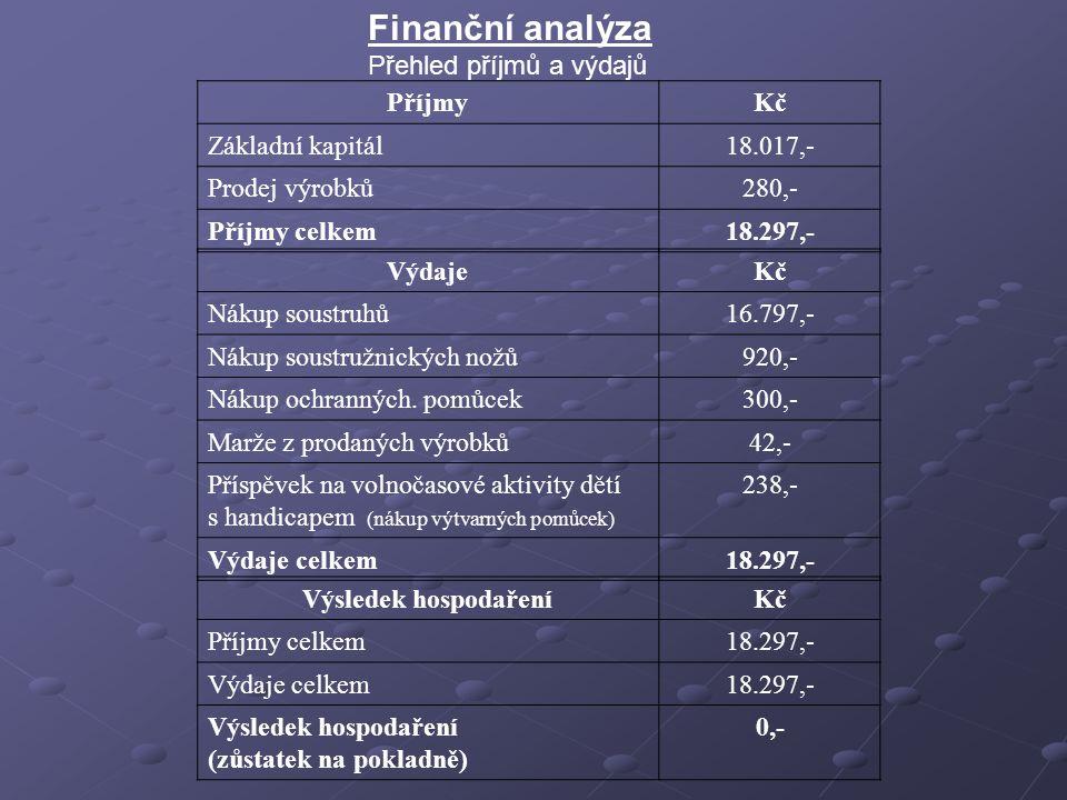 Finanční analýza Přehled příjmů a výdajů PříjmyKč Základní kapitál18.017,- Prodej výrobků280,- Příjmy celkem18.297,- VýdajeKč Nákup soustruhů16.797,- Nákup soustružnických nožů920,- Nákup ochranných.
