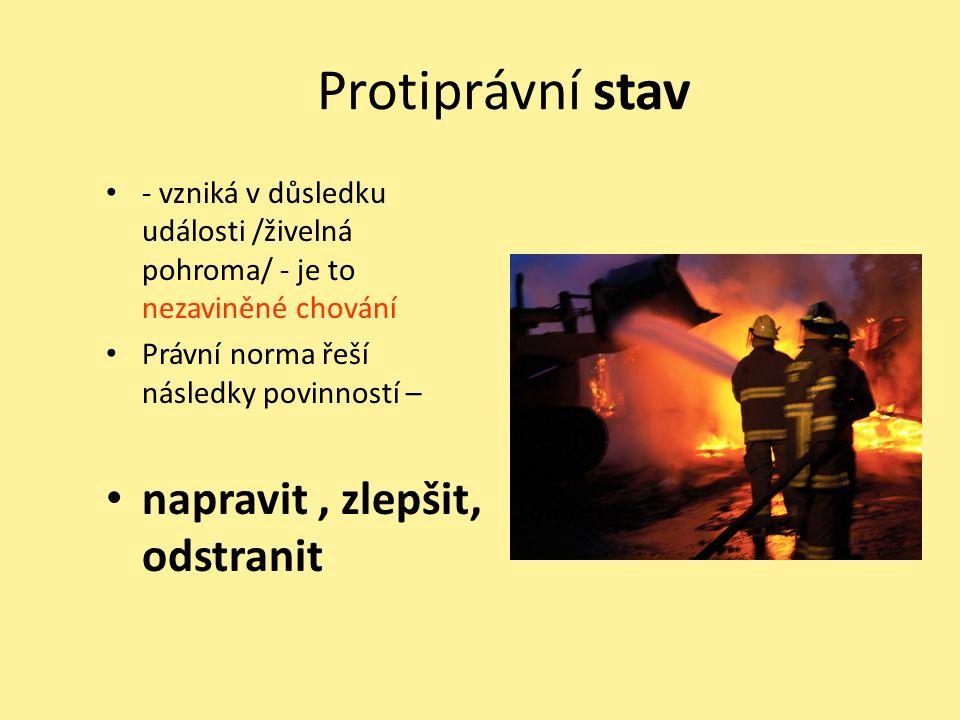 Protiprávní stav - vzniká v důsledku události /živelná pohroma/ - je to nezaviněné chování Právní norma řeší následky povinností – napravit, zlepšit,