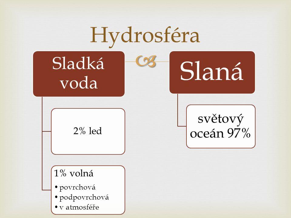  Hydrosféra Sladká voda 2% led 1% volná povrchovápovrchová podpovrchovápodpovrchová v atmosféřev atmosféře Slaná světový oceán 97%