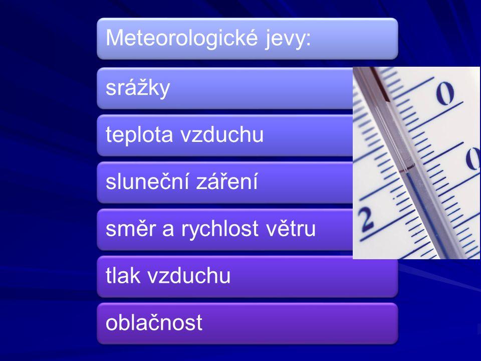 Meteorologické jevy: srážky teplota vzduchu sluneční záření směr a rychlost větru tlak vzduchu oblačnost