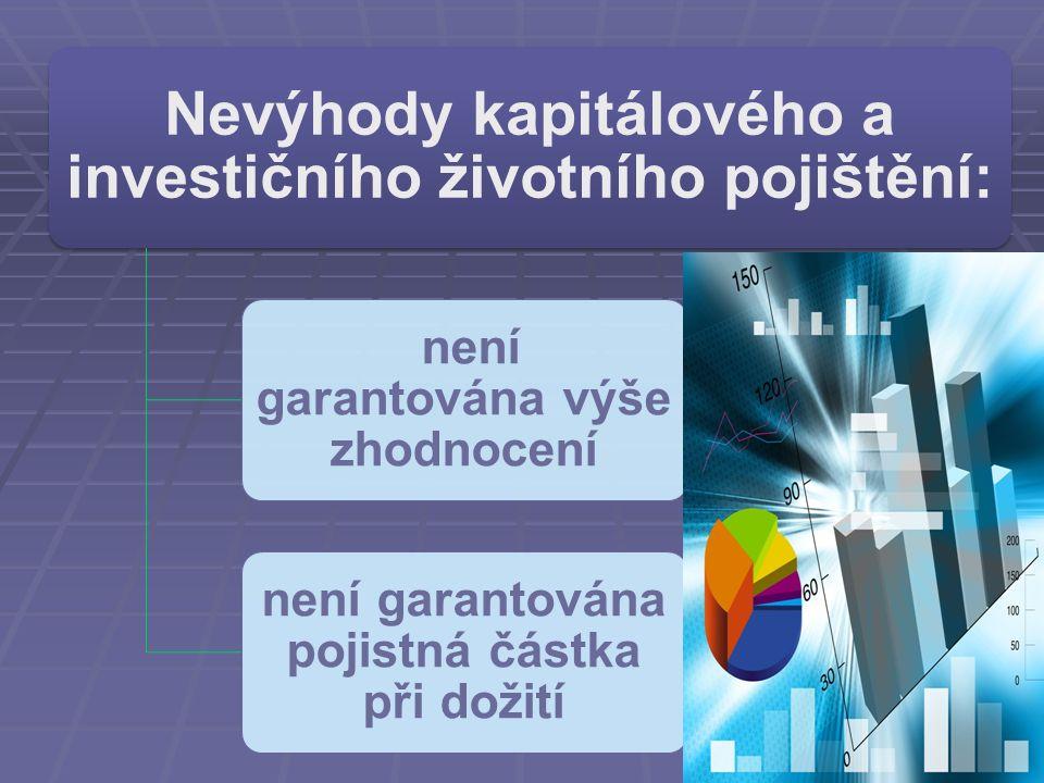 Nevýhody kapitálového a investičního životního pojištění: není garantována výše zhodnocení není garantována pojistná částka při dožití