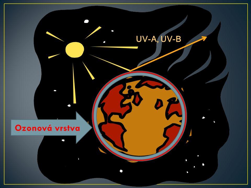 Ozonová vrstva UV-A, UV-B