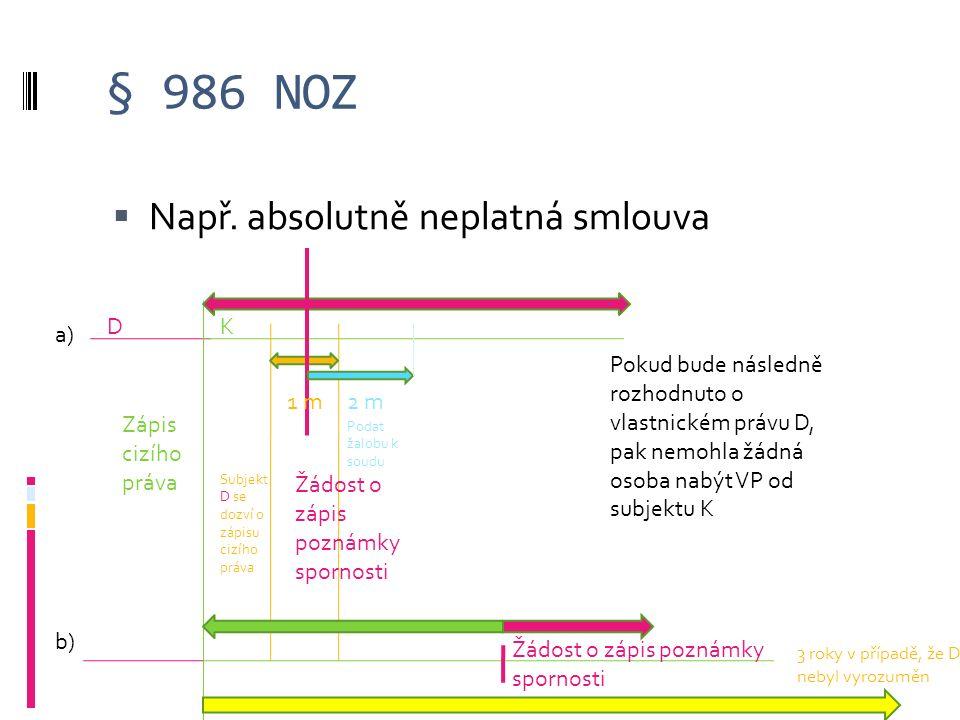 § 986 NOZ  Např.