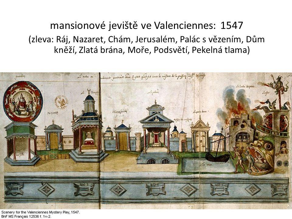 mansionové jeviště ve Valenciennes: 1547 (zleva: Ráj, Nazaret, Chám, Jerusalém, Palác s vězením, Dům kněží, Zlatá brána, Moře, Podsvětí, Pekelná tlama)
