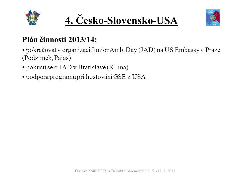 4.Česko-Slovensko-USA Plán činnosti 2013/14: pokračovat v organizaci Junior Amb.