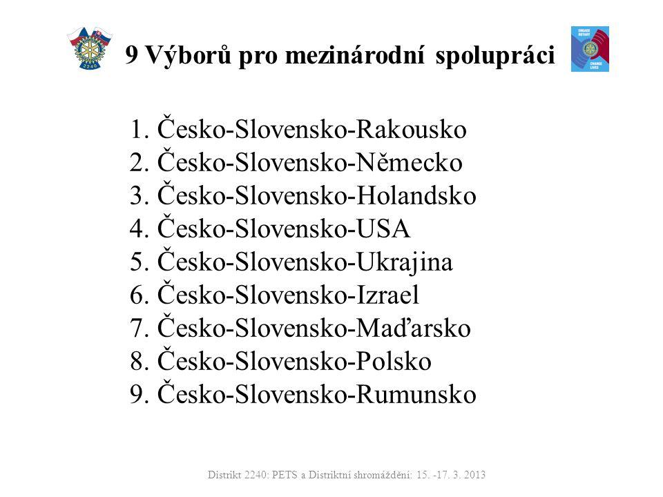 9 Výborů pro mezinárodní spolupráci 1.Česko-Slovensko-Rakousko 2.