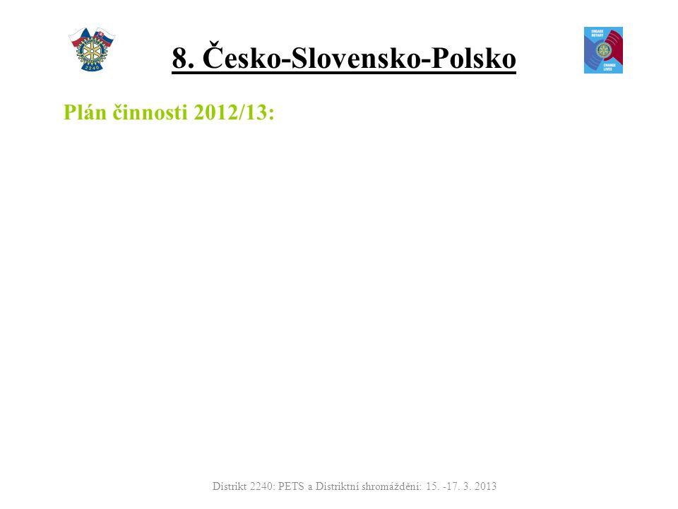 8. Česko-Slovensko-Polsko Plán činnosti 2012/13: