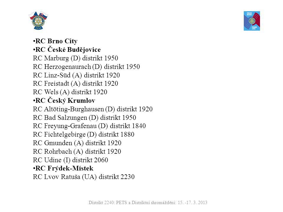 RC Brno City RC České Budějovice RC Marburg (D) distrikt 1950 RC Herzogenaurach (D) distrikt 1950 RC Linz-Süd (A) distrikt 1920 RC Freistadt (A) distrikt 1920 RC Wels (A) distrikt 1920 RC Český Krumlov RC Altöting-Burghausen (D) distrikt 1920 RC Bad Salzungen (D) distrikt 1950 RC Freyung-Grafenau (D) distrikt 1840 RC Fichtelgebirge (D) distrikt 1880 RC Gmunden (A) distrikt 1920 RC Rohrbach (A) distrikt 1920 RC Udine (I) distrikt 2060 RC Frýdek-Místek RC Lvov Ratuša (UA) distrikt 2230 Distrikt 2240: PETS a Distriktní shromáždění: 15.