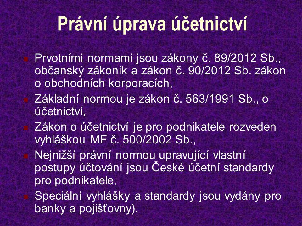Právní úprava účetnictví Prvotními normami jsou zákony č. 89/2012 Sb., občanský zákoník a zákon č. 90/2012 Sb. zákon o obchodních korporacích, Základn