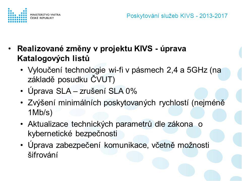 Realizované změny v projektu KIVS - úprava Katalogových listů Vyloučení technologie wi-fi v pásmech 2,4 a 5GHz (na základě posudku ČVUT) Úprava SLA – zrušení SLA 0% Zvýšení minimálních poskytovaných rychlostí (nejméně 1Mb/s) Aktualizace technických parametrů dle zákona o kybernetické bezpečnosti Úprava zabezpečení komunikace, včetně možnosti šifrování Poskytování služeb KIVS - 2013-2017